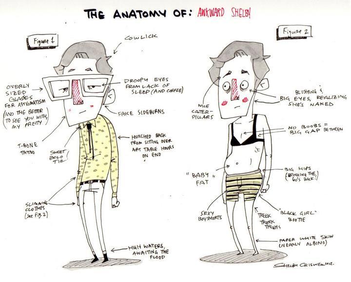 Awkward Anatomy